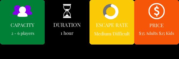 Bunbury Escape Room