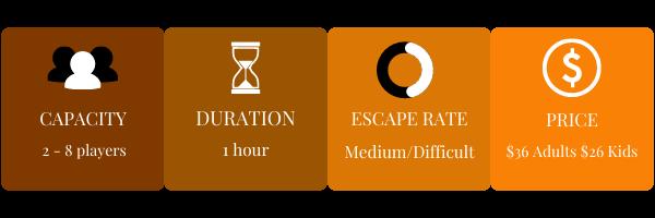 Perth Escape Rooms